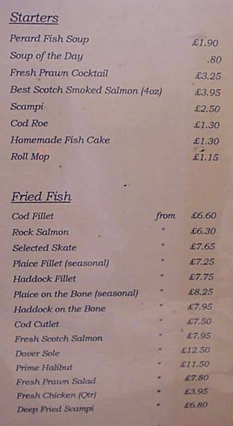 Fishandchips for Fish market prices